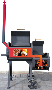eret-montage smoker-grill